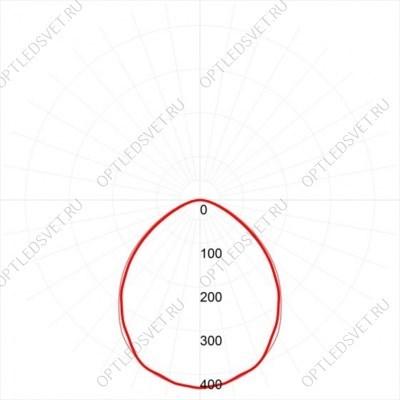 Ecola Light GX53 LED ДПП 03-7-001 светильник Круг накладной 1*GX53 прозр. стекло IP65 белый 185х185х85 - фото 33297