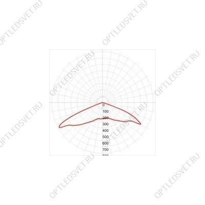 Ecola GX70-N50 Светильник накладной легкий Золото 42x120 - фото 33517