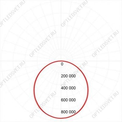 Светильник светодиодный ДПО-10w 4000К 800Лм наклонный 35 гр. белый (AL519) - фото 33752