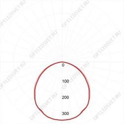 Светильник светодиодный линейный WOLTA PRO ЛАЙНЕР ДПО01-54-101-6К 54Вт 6000лм 6500К IP40 Матовый