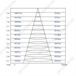 Светильник светодиодный SPB-201-1-40К-008  микроволн. датч. движ. IP65 8Вт  4000К КРУГ ЭРА (Б0047628)